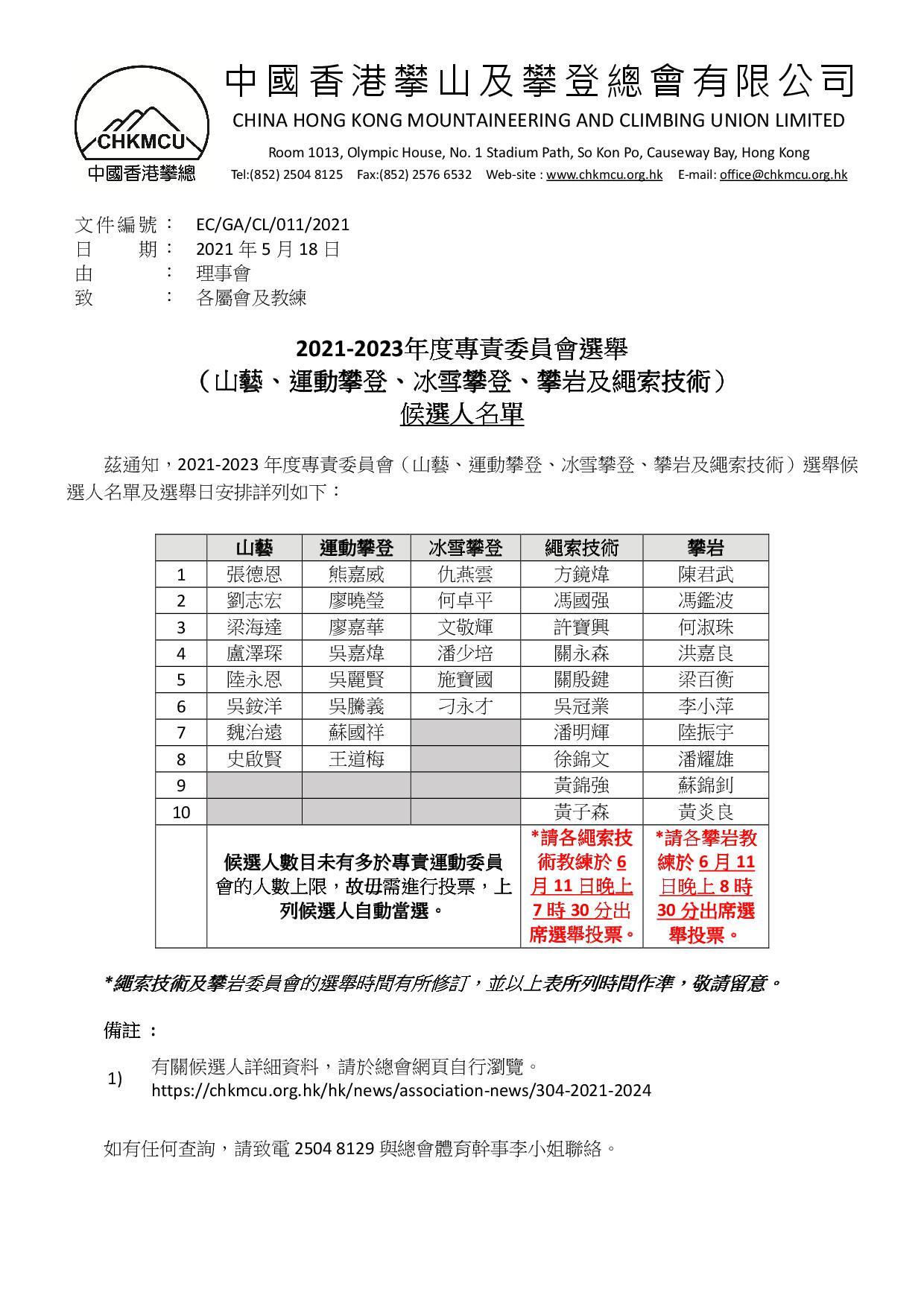 2021-2023年度專責委員會選舉候選人名單及選舉結果